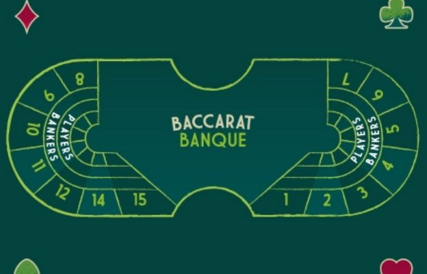 play baccarat online Banque